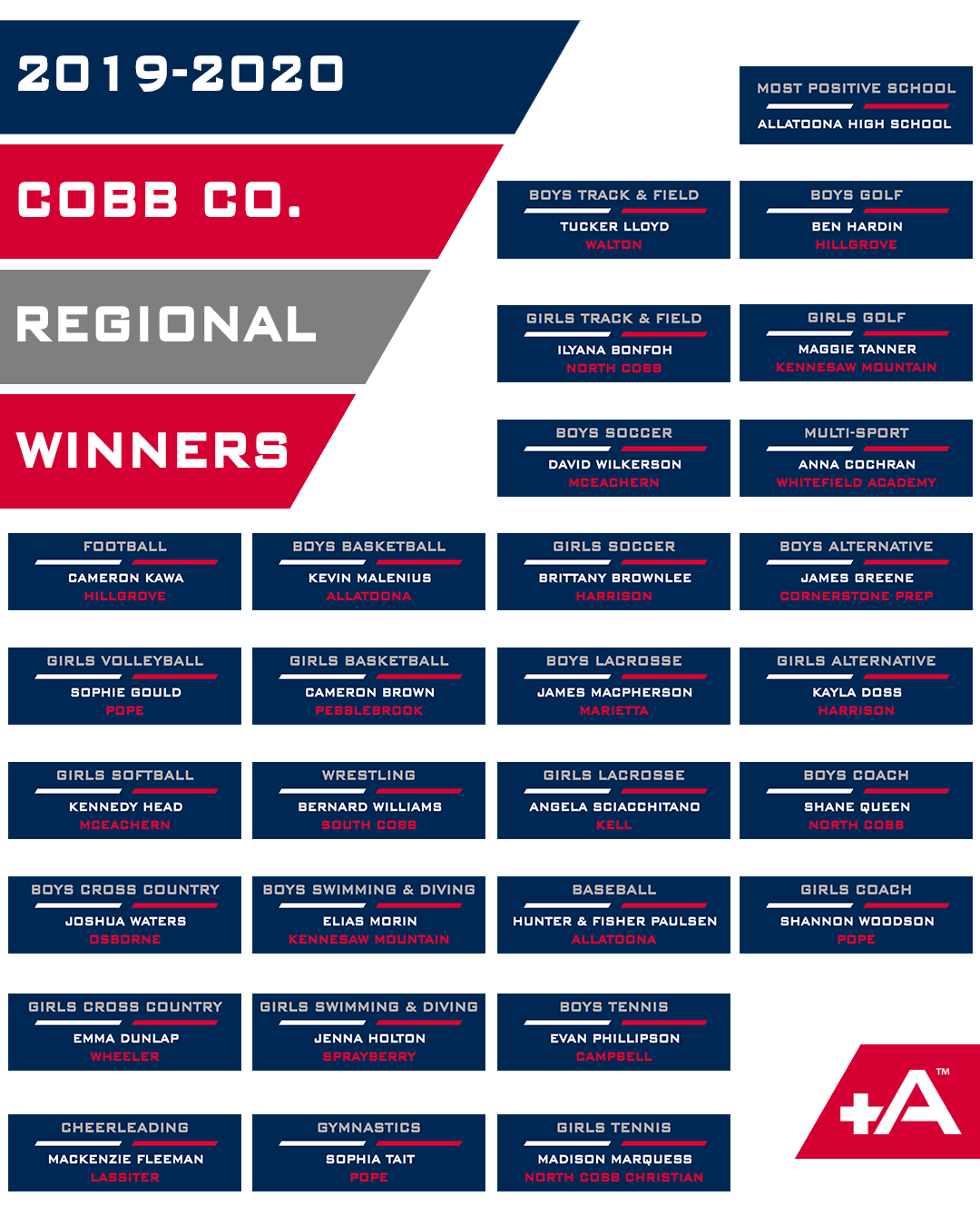 2020 Positive Athlete Cobb County Regional Winners